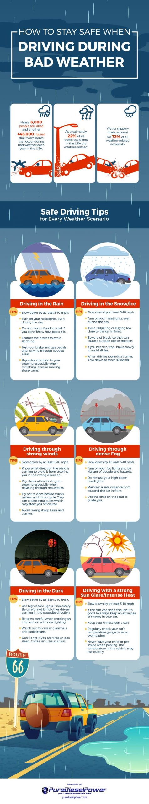 How to Stay Safe When Driving a Rental Car During Bad Weather-Infographic